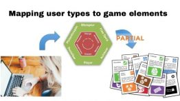 elements-of-gameful-design-emerging-from-user-preferences-chi-play-17-3-638